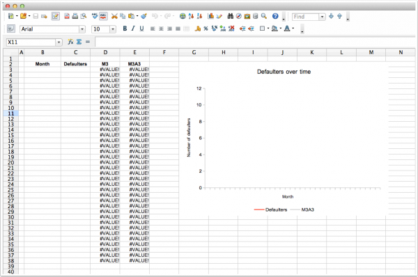 Snapshot of template spreadsheet for creating line graph of defaulters-over-time