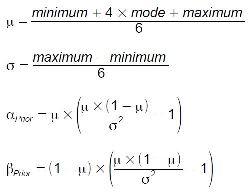 Alpha and Beta prior calculation