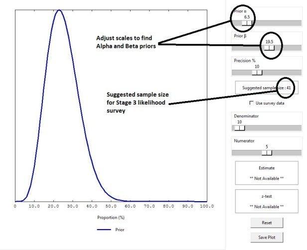 Bayes prior info w annotatiosn